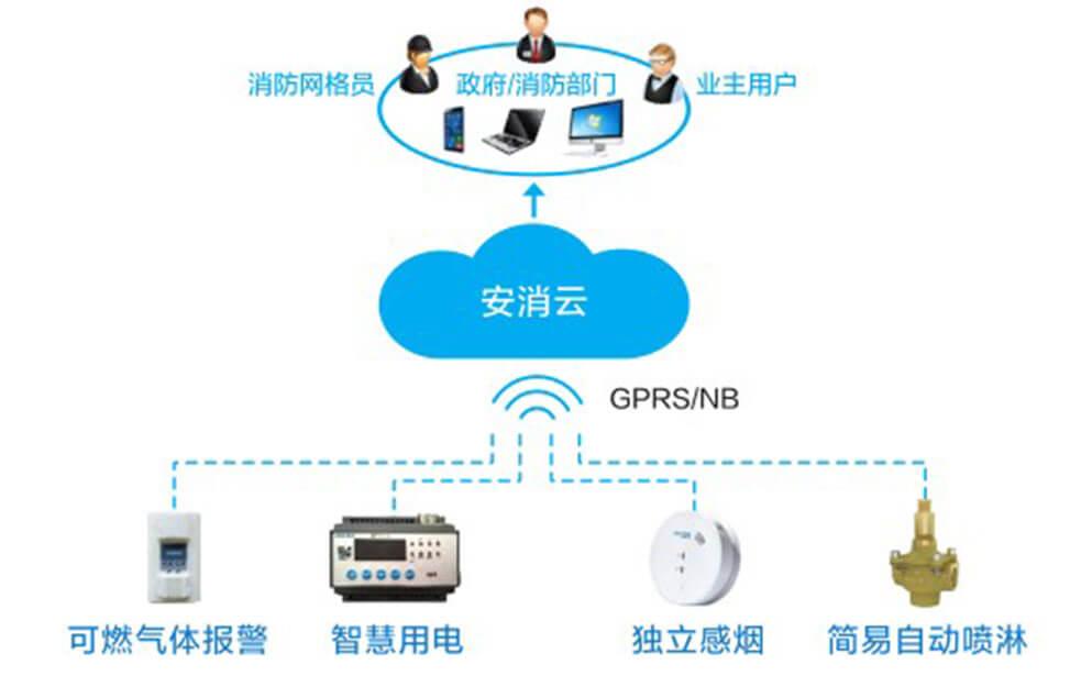 行业级公海赌船手机app下载物联网监控管理系统